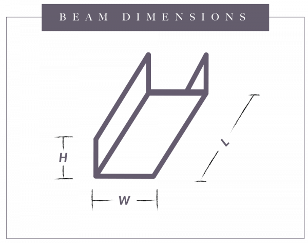 beam dimensions graph