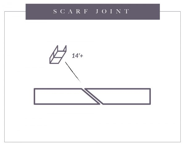 scarf joint graph