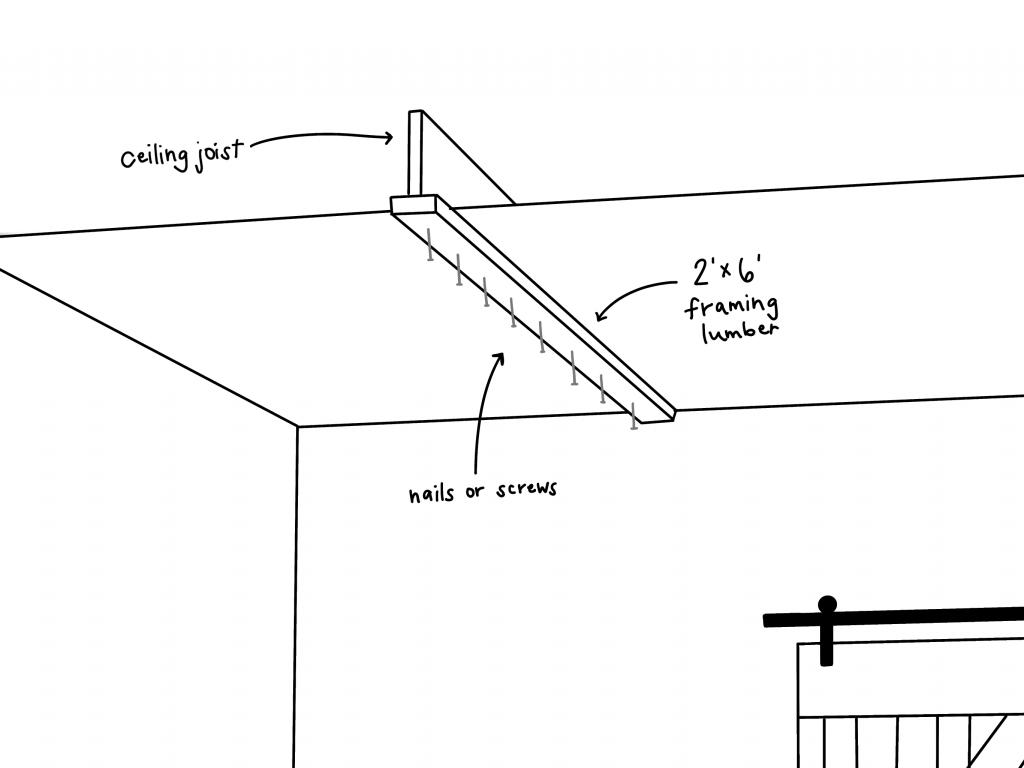 Image of Box Beam Framing Sawmill Designs