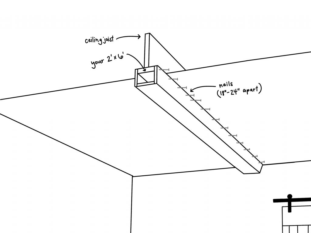 Image of Box Beam installation Sawmill Designs