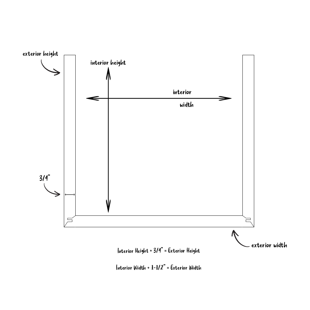 Drawing for Measuring Sawmill Designs